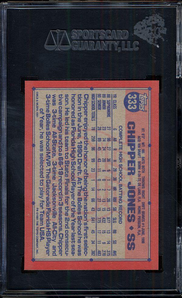Lot Detail 1991 Topps Desert Shield 333 Chipper Jones Sgc